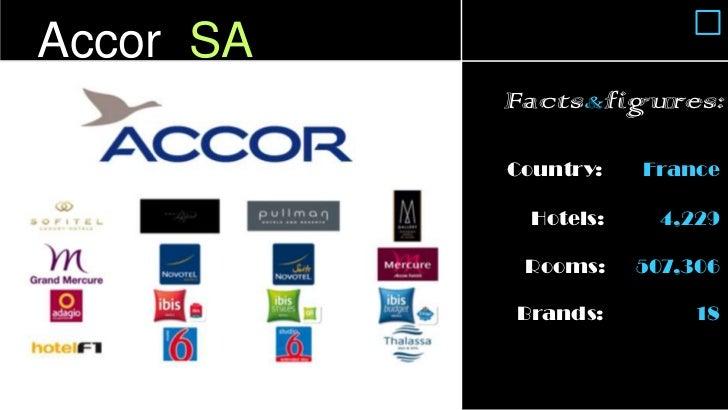casino companies