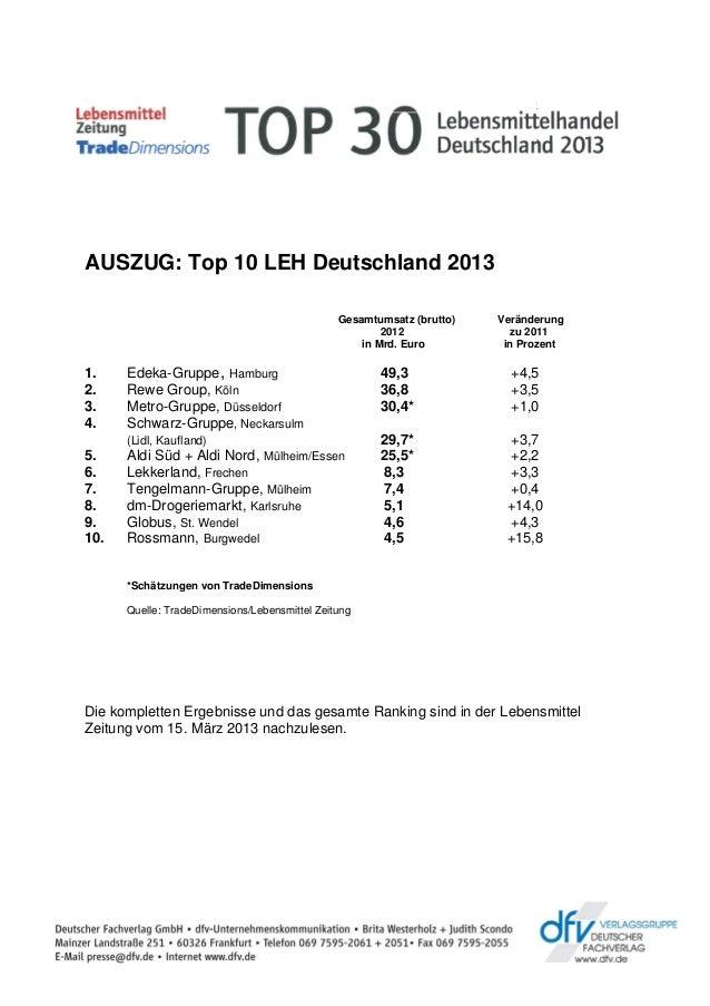 Top 10 LEH Deutschland 2013