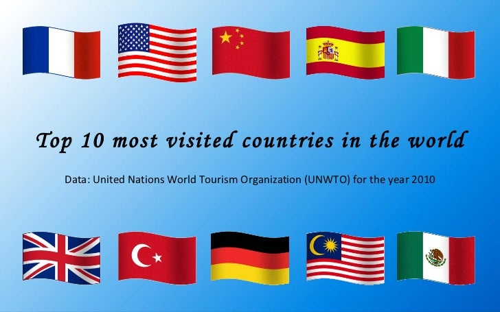 Top 10 most visited countries in the world Data: United Nations World Tourism Organization (UNWTO) for the year 2010