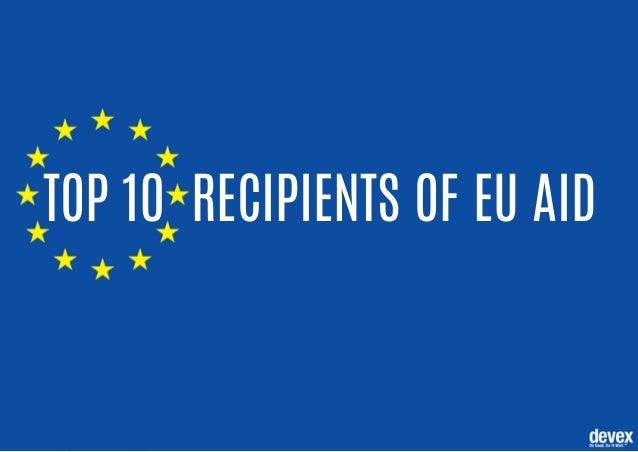 Top 10 Recipients of EU Aid