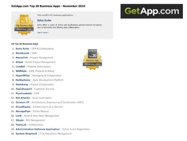 Top 20 apps