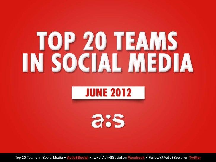 "Top 20 Teams In Social Media  Activ8Social  ""Like"" Activ8Social on Facebook  Follow @Activ8Social on Twitter"