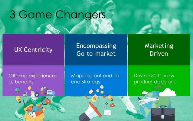 sony marketing strategy case study