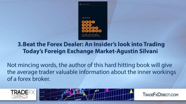 Forex broker order book