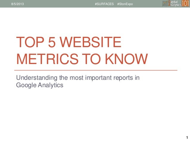 TOP 5 WEBSITE METRICS TO KNOW Understanding the most important reports in Google Analytics 8/5/2013 #SURFACES #StonExpo 1