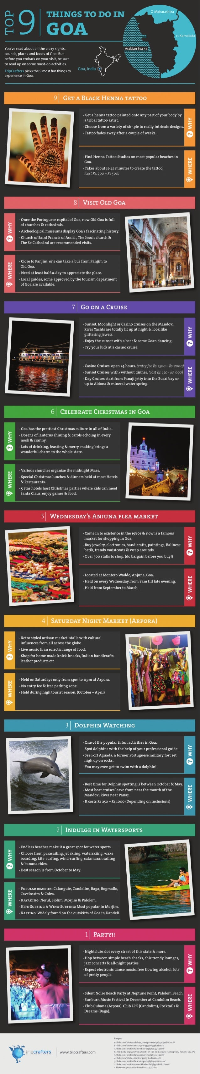 Things to do in Goa, India