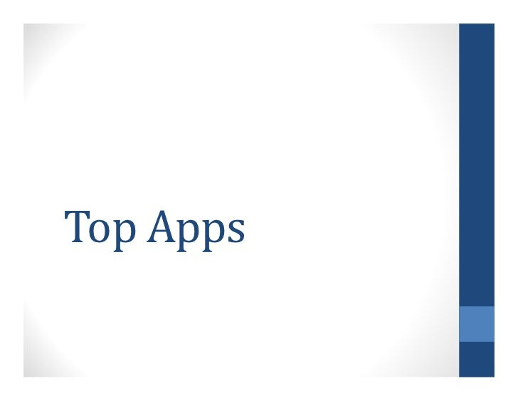 Top Apps for Real Estate & Business