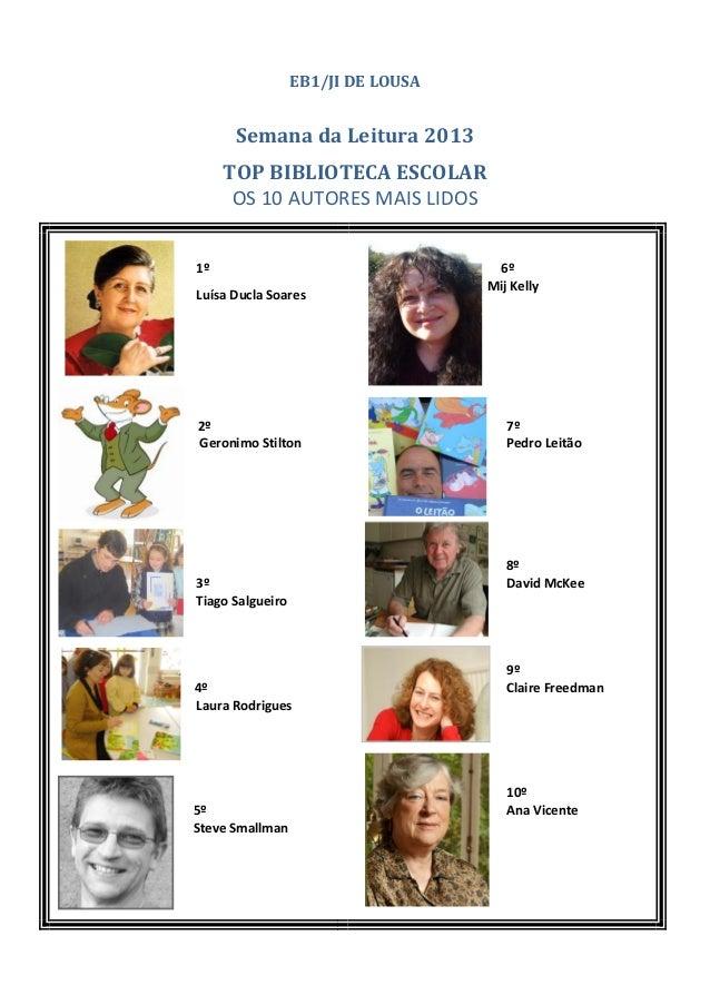 EB1/JI DE LOUSA      Semana da Leitura 2013     TOP BIBLIOTECA ESCOLAR      OS 10 AUTORES MAIS LIDOS1º                    ...