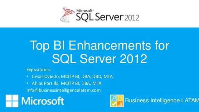 Top BI Enhancements forSQL Server 2012Expositores:• César Oviedo, MCITP BI, DBA, DBD, MTA• Ahias Portillo, MCITP BI, DBA, ...