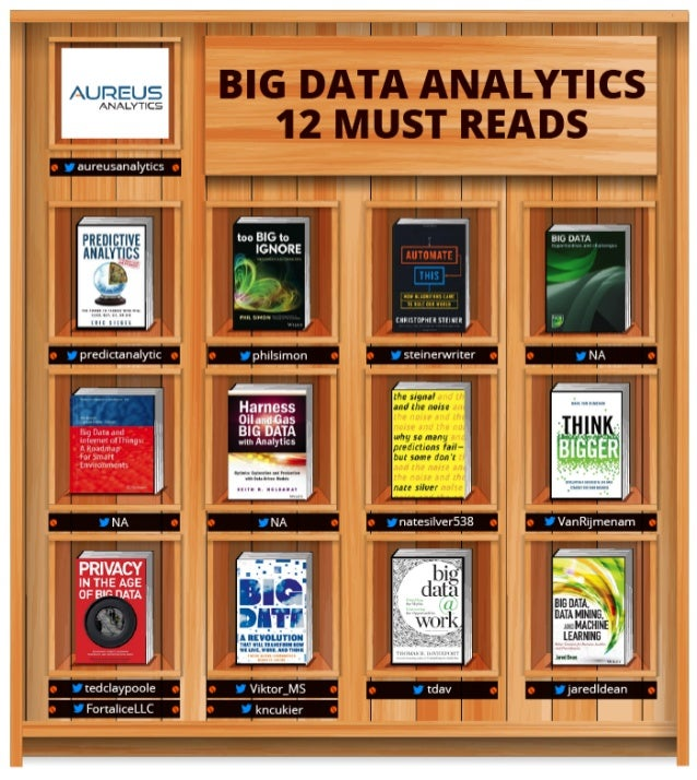 Top Big Data Must Reads