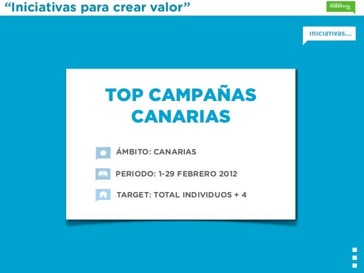 """""""Iniciativas para crear valor""""                TOP CAMPAÑAS                  CANARIAS                  ÁMBITO: CANARIAS    ..."""