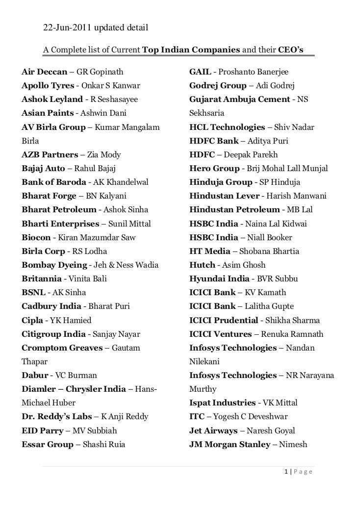 Top companys ceo name of india