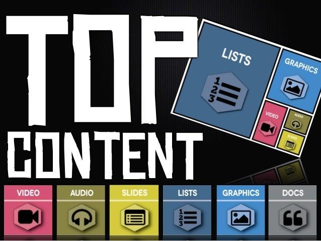 Big Names / Top content -  Video vs Audio vs Slides vs Lists vs Graphics