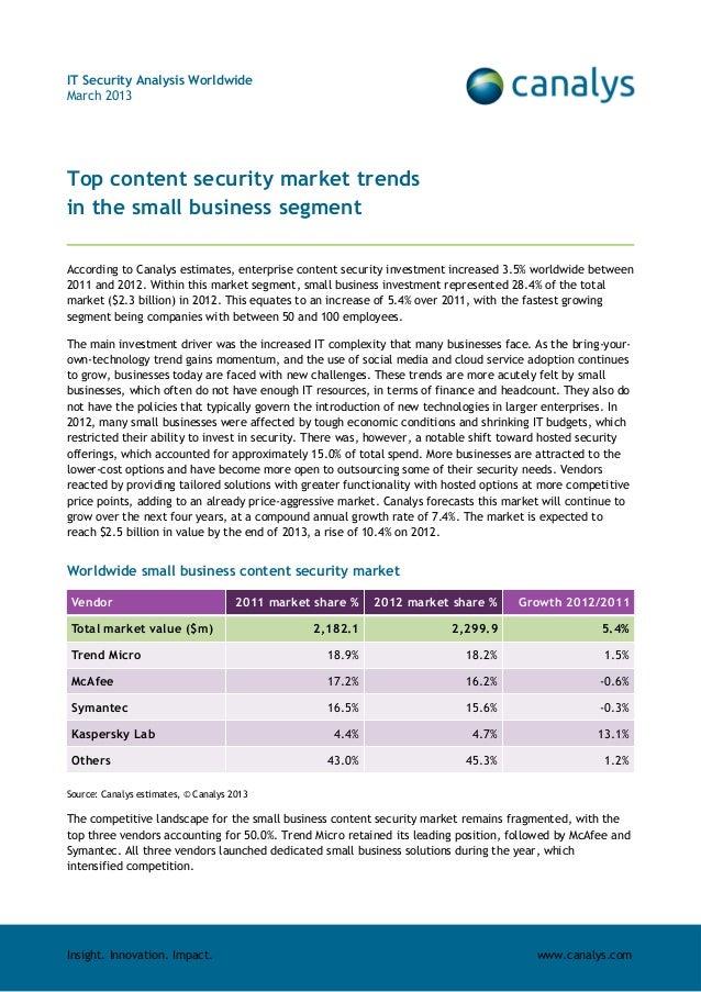 Top provideri securitate software pentru IMM in studiu Catalys