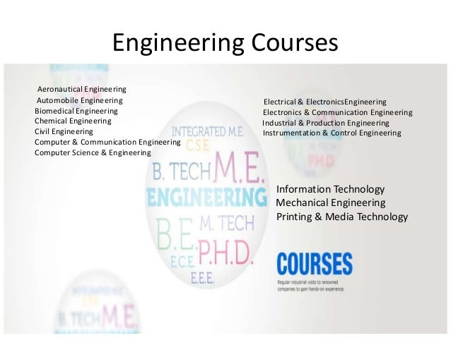 Which computer engineer classes to take?