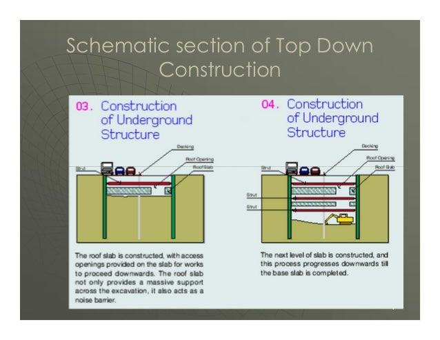 Top Down Construction Presentation
