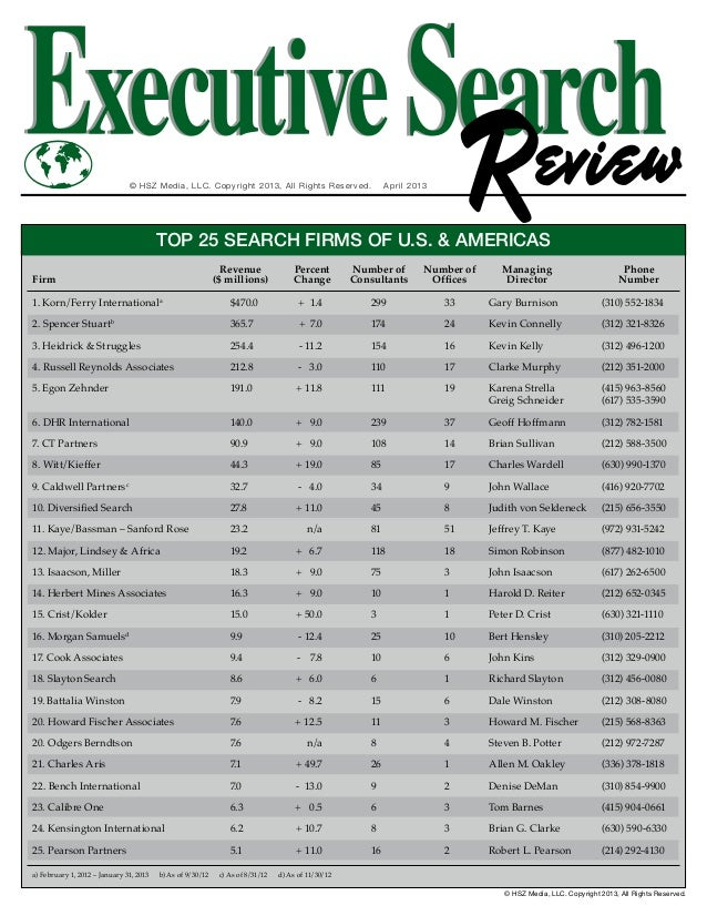 Top Executive Search Firms 2013