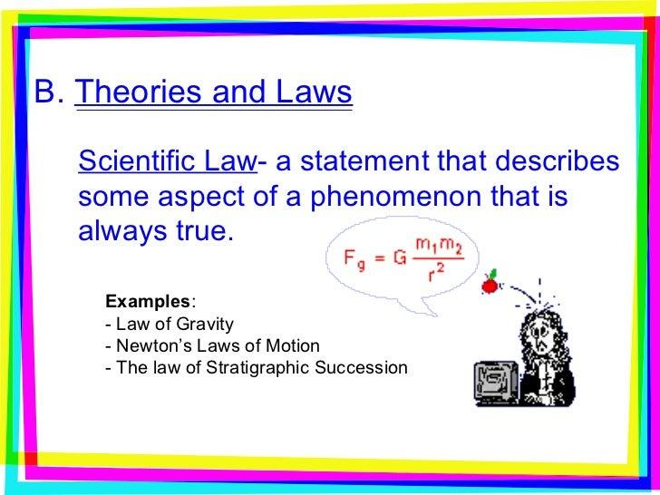Scientific Laws Idealstalist