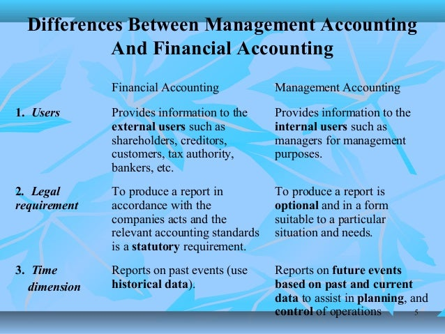 differences between financial reporting and managerial accounting information Accounting is more about reporting the financial information difference between financial accounting difference between accounting and financial management.