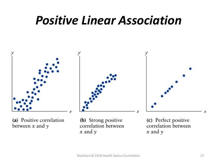 Topic 15 Correlation