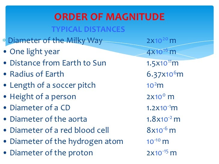 Orders of Magnitude Length Order of Magnitude Typical