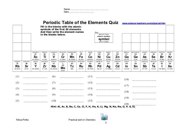 First 20 elements of the periodic table quiz gallery periodic periodic table games first 20 elements gallery periodic table of urtaz Images