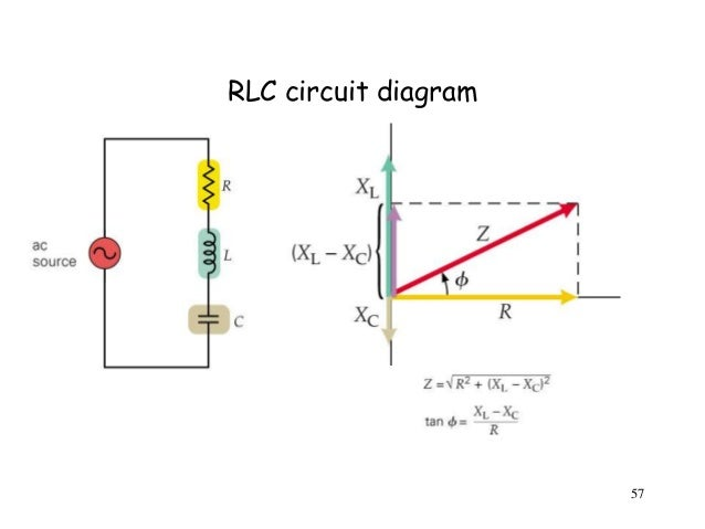 topic 2a ac circuits analysis