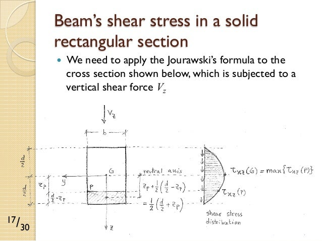 Structural mechanics shear stress in beams st year