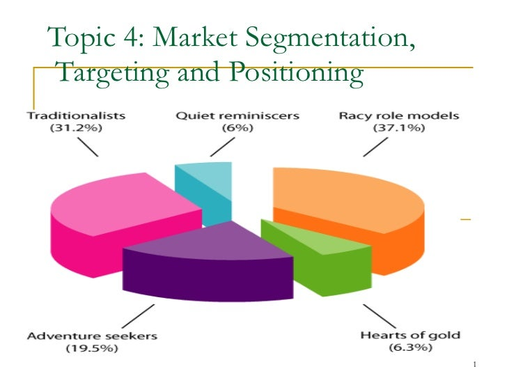 Topic 4: Market Segmentation,  Targeting and Positioning