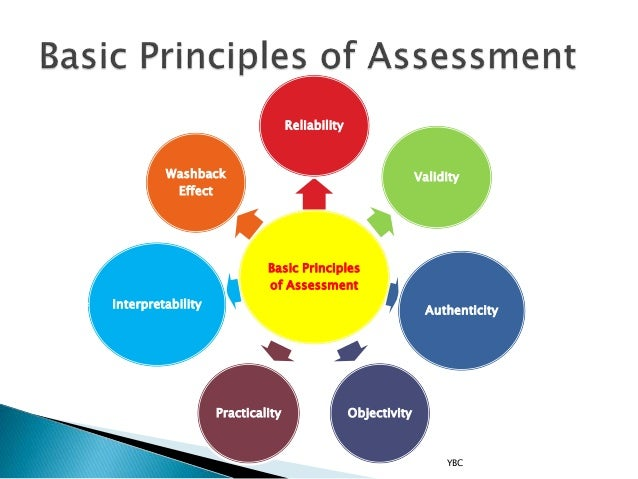 "principles of assessment essay Thornbury (2001:18) defines assessment as ""different ways of collecting information about learner's progress and achievement"" in other words it is the process of gathering, describing or."