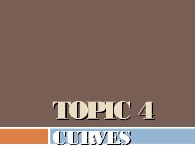 Topic 4 - Curve