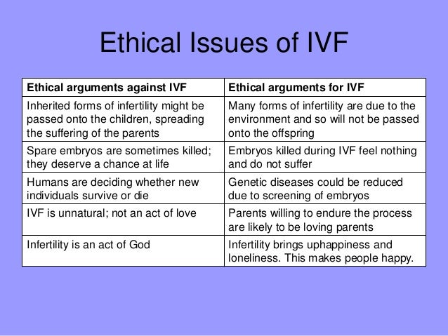 argument on ivf This article addresses how ivf was developed in china during the early 1980s,   in doing so, it makes two arguments that are relevant for understanding how.