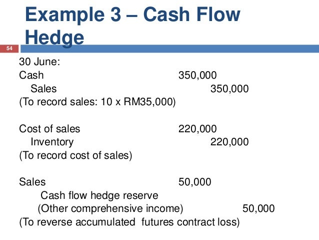 foreign currency cash flow hedge accounting