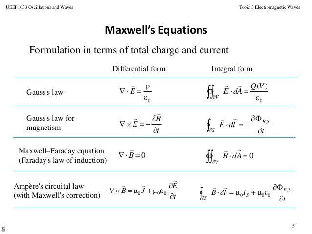library/Selecta Mathematica V