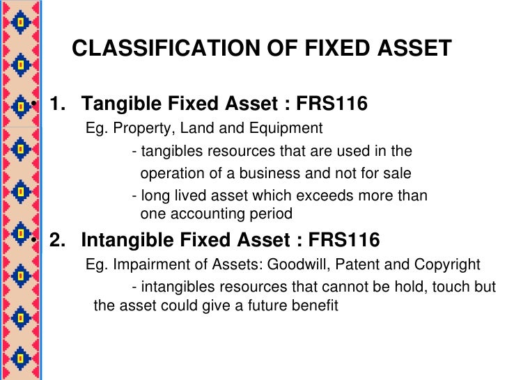 Accounting Intangible Asset