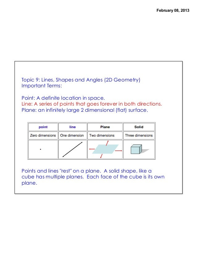 February 08, 2013Topic 9: Lines, Shapes and Angles (2D Geometry)Important Terms:Point: A definite location in space.Line: ...