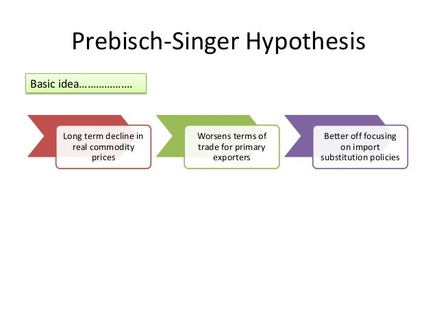prebisch singer hypothesis Abstract we employ a unique data set and new time-series techniques to  reexamine the existence of trends in relative primary commodity prices the data  set.