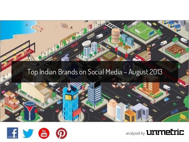 Top Indian Brands on Social Media - August 2013