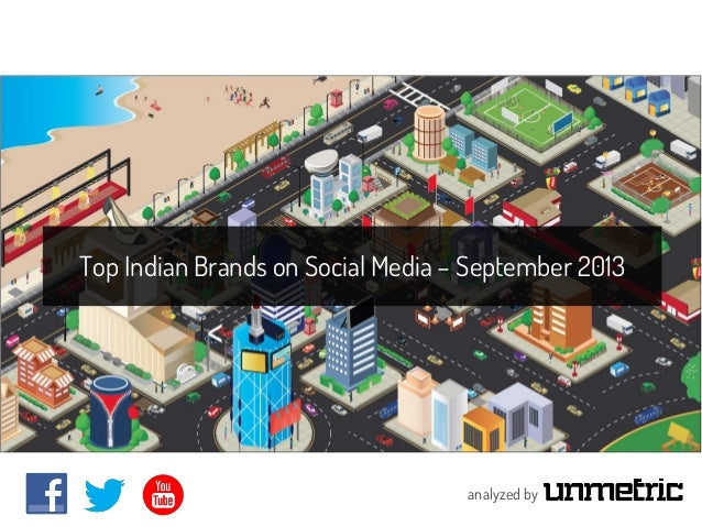 Top Indian Brands on Social Media – September 2013  analyzed by
