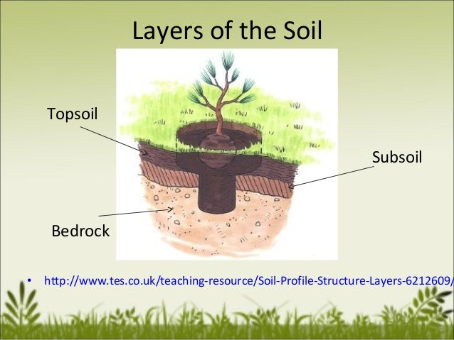 Layers soil topsoil subsoil bedrock images for What are the different layers of soil