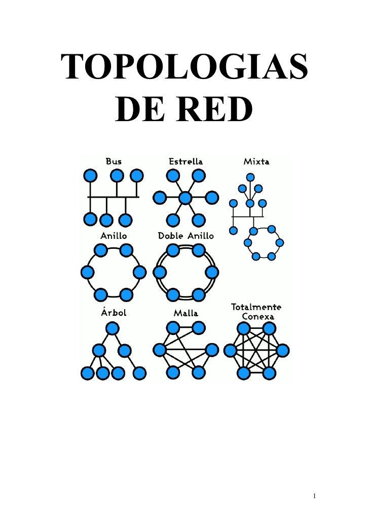 TOPOLOGIAS   DE RED                  1
