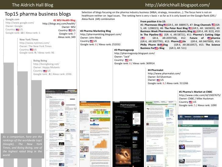 The Aldrich Hall Bloghttp://aldrichhall.blogspot.com/ <br />Top15 pharma business blogs<br />Selection of blogs focus...