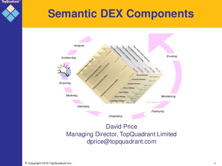 Semantic DEX Components<br />Analysis<br />Evolving<br />Architecting<br />Acquiring<br />Modeling<br />Maintaining<br />V...
