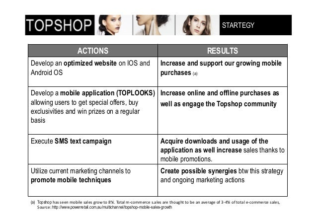 topshop swot analysis Free essay: topman swot analysis strengths: topman already has more than   topman and topshop is the only retail outlet which provide customers with.