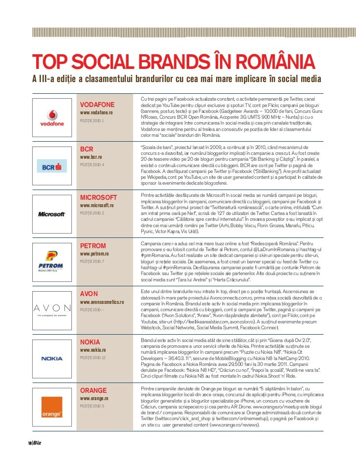 TOP SOCIAL BRANDS |N ROMÂNIA     A III-a edi]ie a clasamentului brandurilor cu cea mai mare implicare n social media      ...