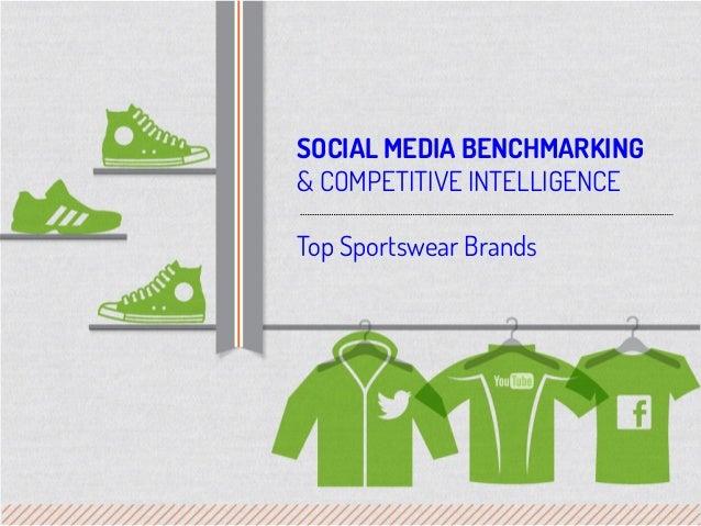 Top sportswear brands on social media