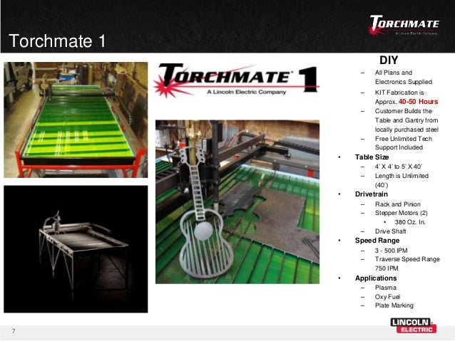Torchmate Power Point Ty Copy