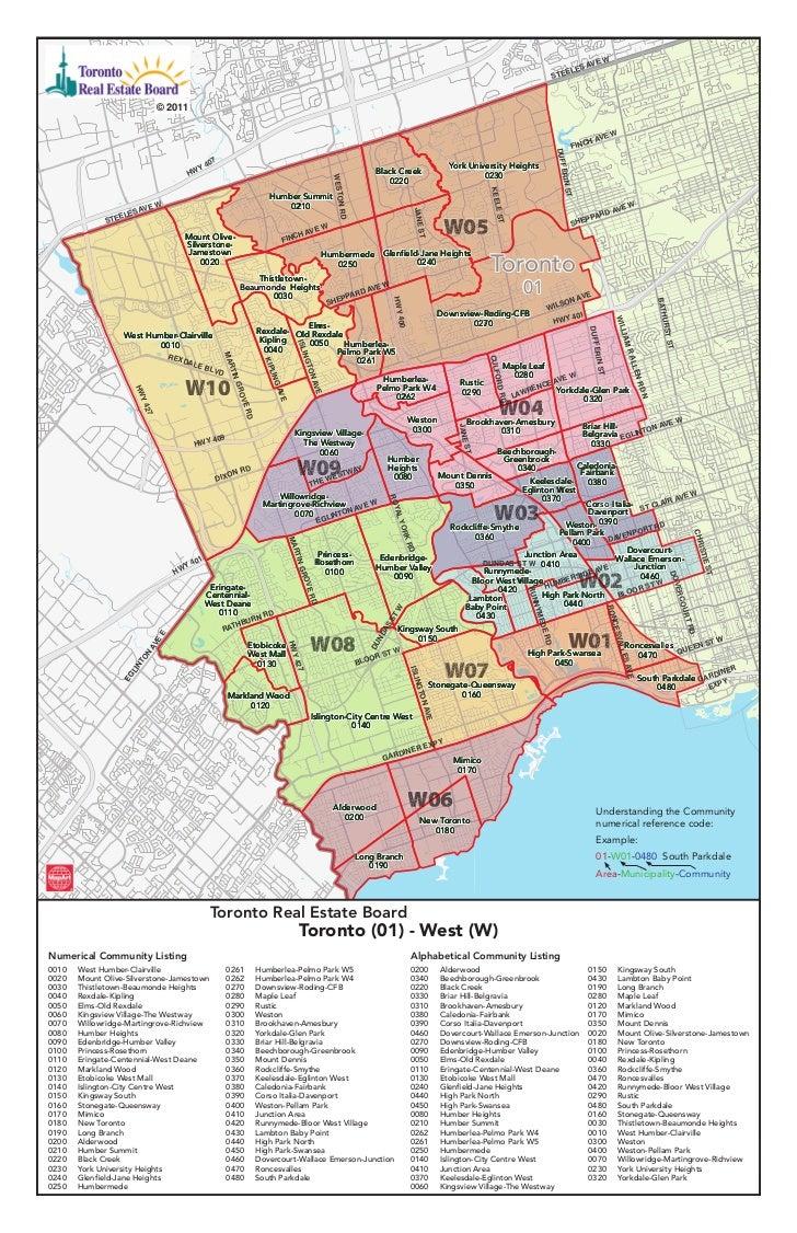 Re-Districting of TorontoMLS