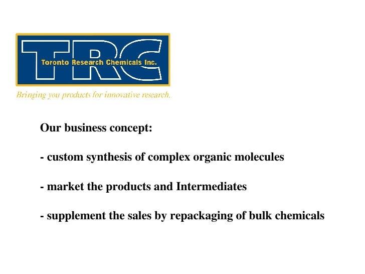 Entrepreneurship 101: Toronto Research Chemicals Business Concept