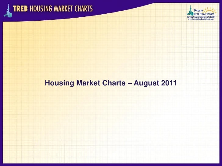 Toronto real estate statistics chart august 2011